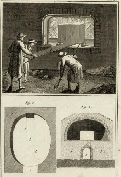 Piec  1772 rok w hucie szkła