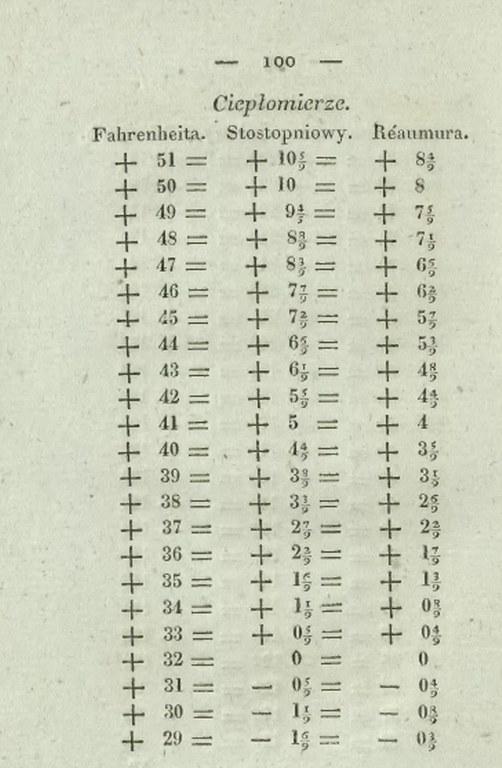 100==_502x768