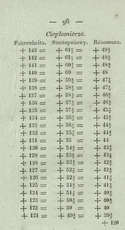 96==_417x768